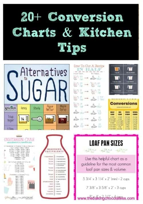 Conversion Charts Kitchen Tips