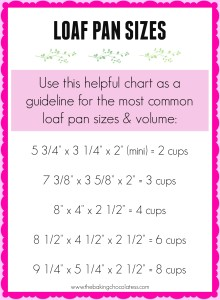 LOAF PAN SIZES
